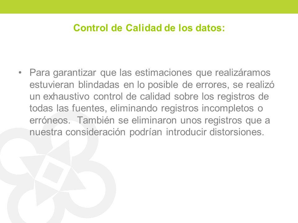 Control de Calidad de los datos: Para garantizar que las estimaciones que realizáramos estuvieran blindadas en lo posible de errores, se realizó un ex