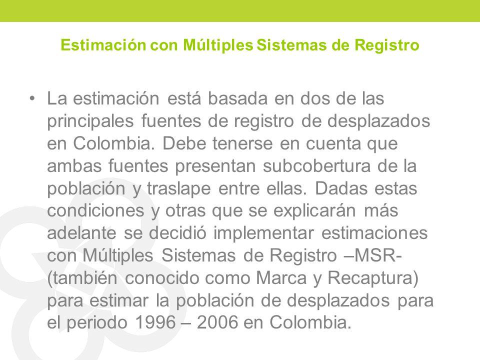 Estimación con Múltiples Sistemas de Registro La estimación está basada en dos de las principales fuentes de registro de desplazados en Colombia. Debe