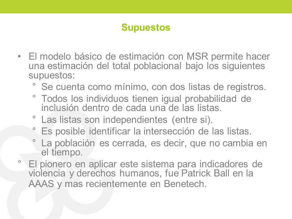 Supuestos El modelo básico de estimación con MSR permite hacer una estimación del total poblacional bajo los siguientes supuestos: °Se cuenta como mín