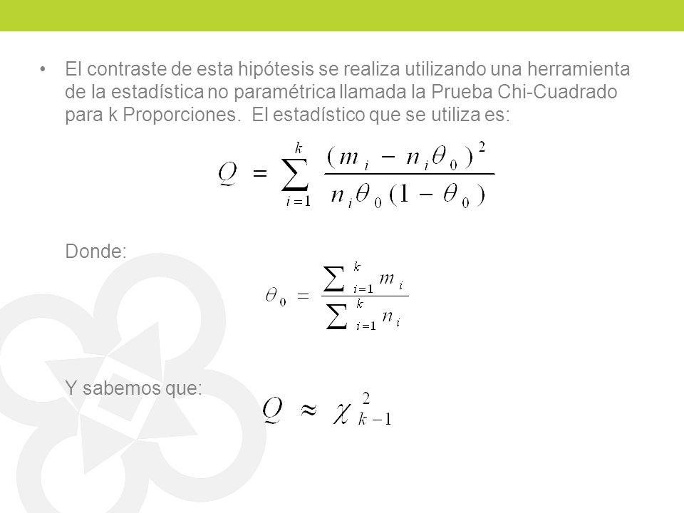 El contraste de esta hipótesis se realiza utilizando una herramienta de la estadística no paramétrica llamada la Prueba Chi-Cuadrado para k Proporcion
