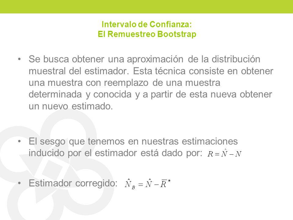 Intervalo de Confianza: El Remuestreo Bootstrap Se busca obtener una aproximación de la distribución muestral del estimador. Esta técnica consiste en