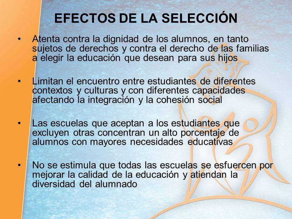 EFECTOS DE LA SELECCIÓN Atenta contra la dignidad de los alumnos, en tanto sujetos de derechos y contra el derecho de las familias a elegir la educaci
