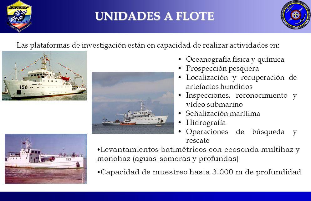 Oceanografía física y química Prospección pesquera Localización y recuperación de artefactos hundidos Inspecciones, reconocimiento y vídeo submarino S