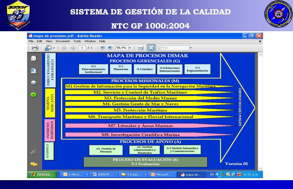 SISTEMA DE GESTIÓN DE LA CALIDAD NTC GP 1000:2004