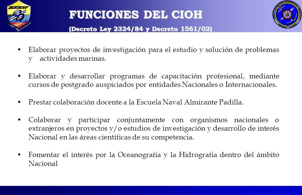 FUNCIONES DEL CIOH (Decreto Ley 2324/84 y Decreto 1561/02) Elaborar proyectos de investigación para el estudio y solución de problemas y actividades marinas.