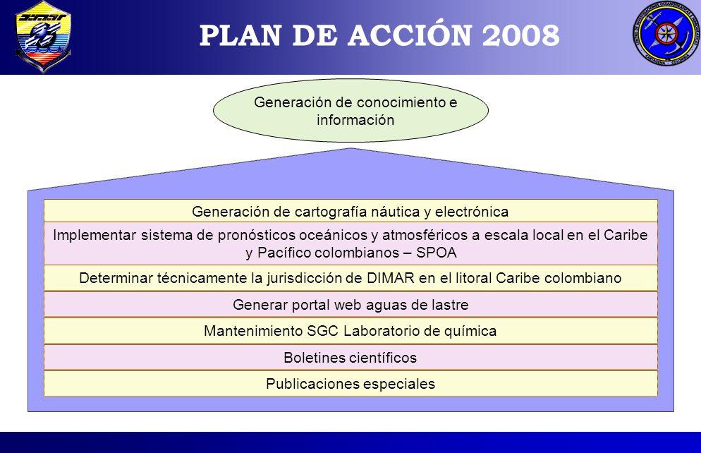 PLAN DE ACCIÓN 2008 Generación de cartografía náutica y electrónica Implementar sistema de pronósticos oceánicos y atmosféricos a escala local en el C
