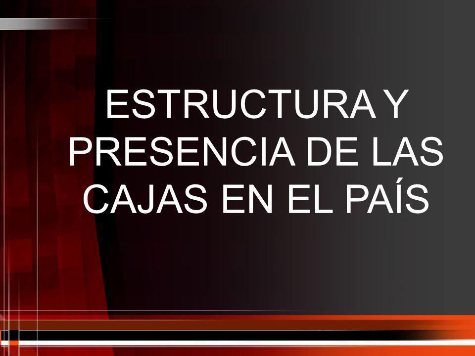 ANTECEDENTES Primer Gobierno Alfonso López Pumarejo Revolución en Marcha: Modernización del país e inmersión en la economía capitalista.