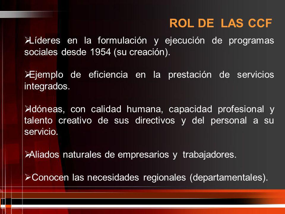 CRÉDITO SOCIAL COMFENALCO CARTAGENA Otorga crédito al trabajador afiliado para educación superior en entidades debidamente aprobadas por el ICFES y en convenio con la Caja de Compensación.