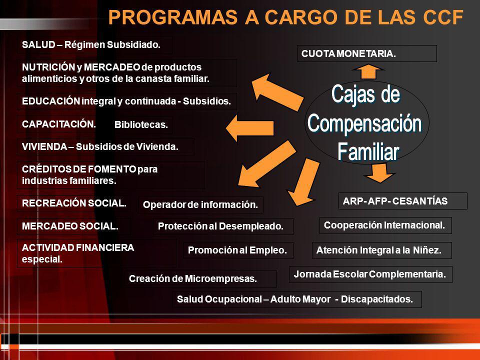 COBERTURA NACIONAL DE LAS CCF 44.889.005 personas.