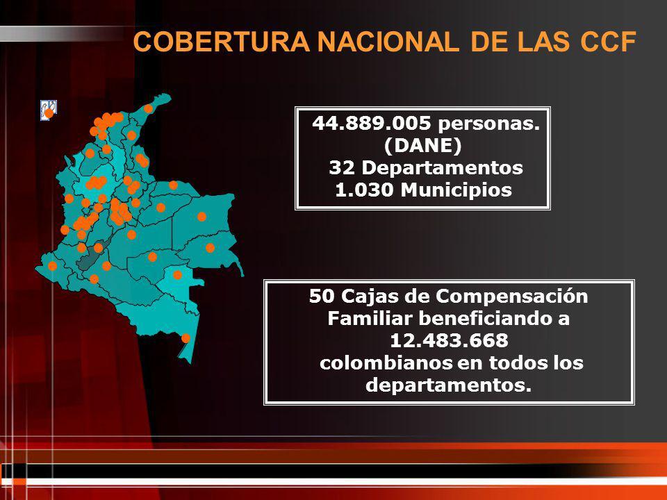 CRÉDITO BECC El BECC se crea en el año de 2002, con recursos propios, el Banco Educativo de Crédito Compensar.
