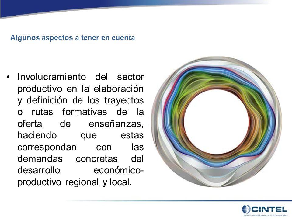 Algunos aspectos a tener en cuenta Involucramiento del sector productivo en la elaboración y definición de los trayectos o rutas formativas de la oferta de enseñanzas, haciendo que estas correspondan con las demandas concretas del desarrollo económico- productivo regional y local.