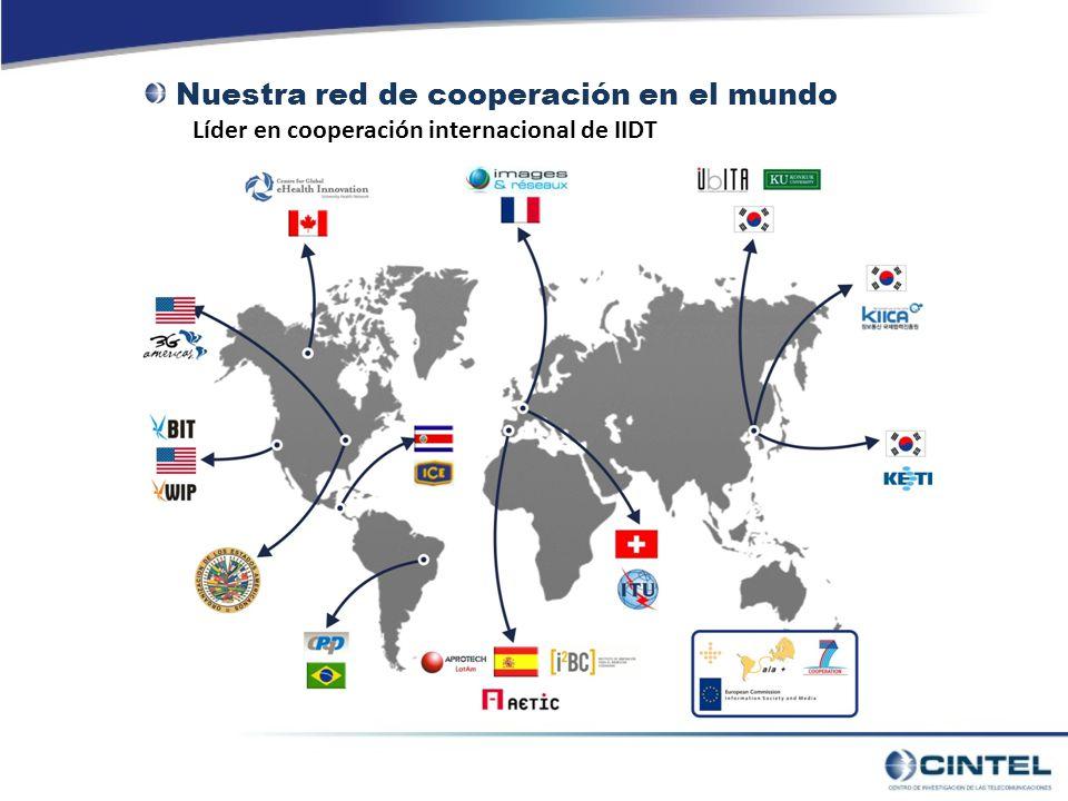 Líder en cooperación internacional de IIDT Nuestra red de cooperación en el mundo