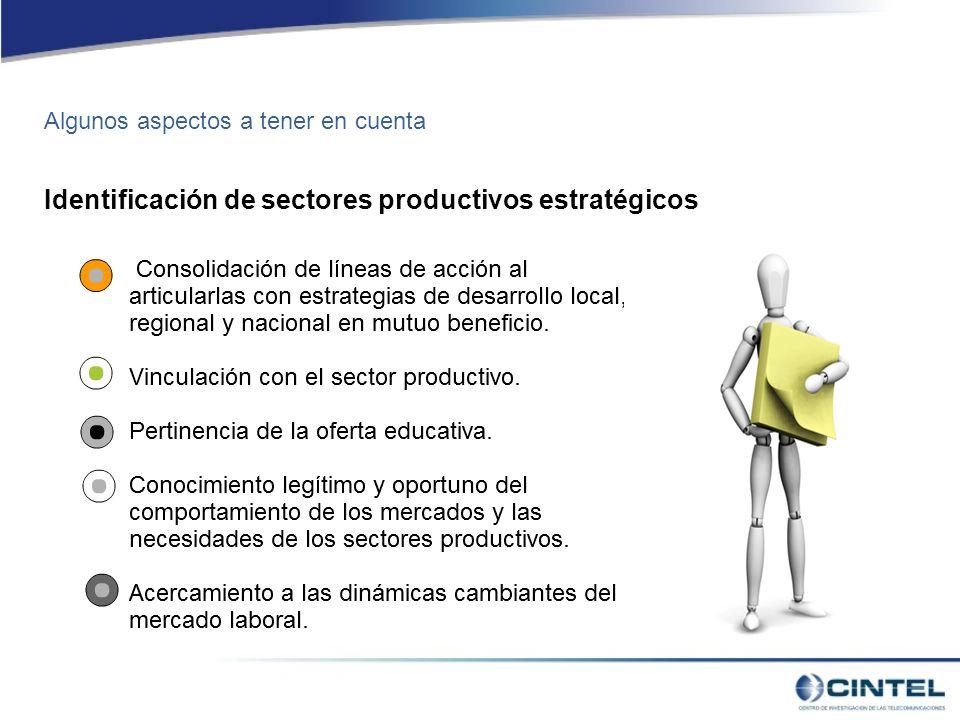 Algunos aspectos a tener en cuenta Identificación de sectores productivos estratégicos