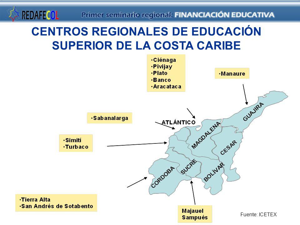 CENTROS REGIONALES DE EDUCACIÓN SUPERIOR DE LA COSTA CARIBE Fuente: ICETEX