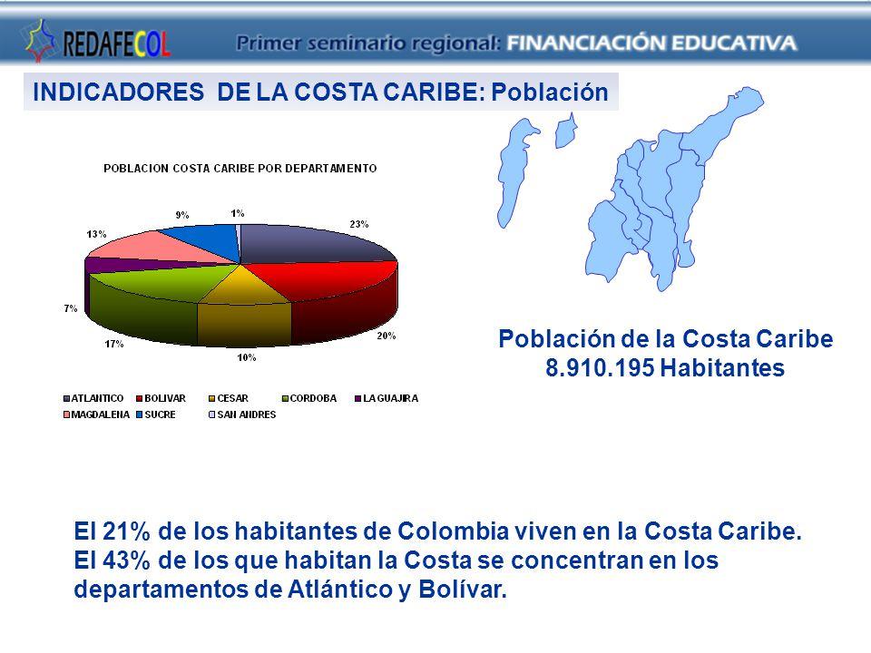 Población de la Costa Caribe 8.910.195 Habitantes El 21% de los habitantes de Colombia viven en la Costa Caribe.