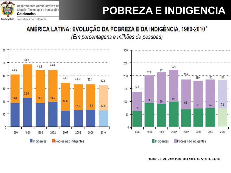 Fuente: CEPAL, 2010. Panorama Social de América Latina. POBREZA E INDIGENCIA