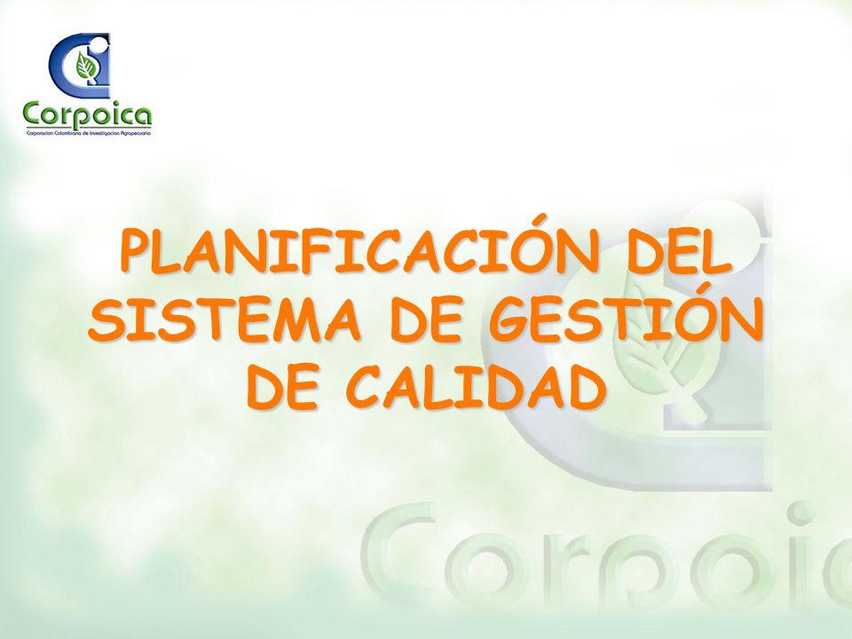 PLANIFICACIÓN DEL SISTEMA DE GESTIÓN DE CALIDAD
