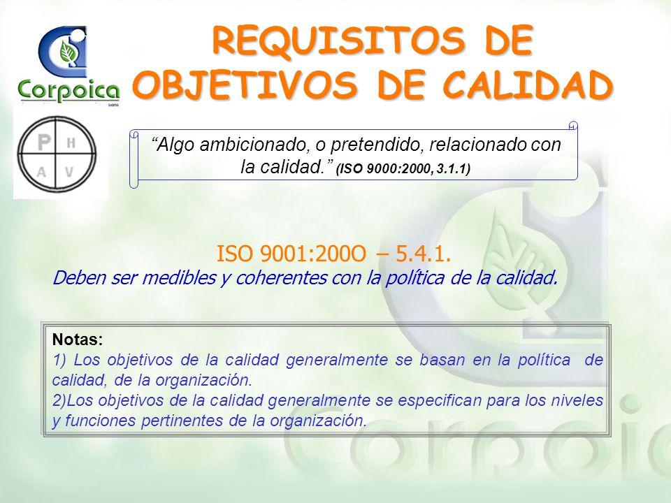 REQUISITOS DE OBJETIVOS DE CALIDAD ISO 9001:200O – 5.4.1. Deben ser medibles y coherentes con la política de la calidad. Algo ambicionado, o pretendid