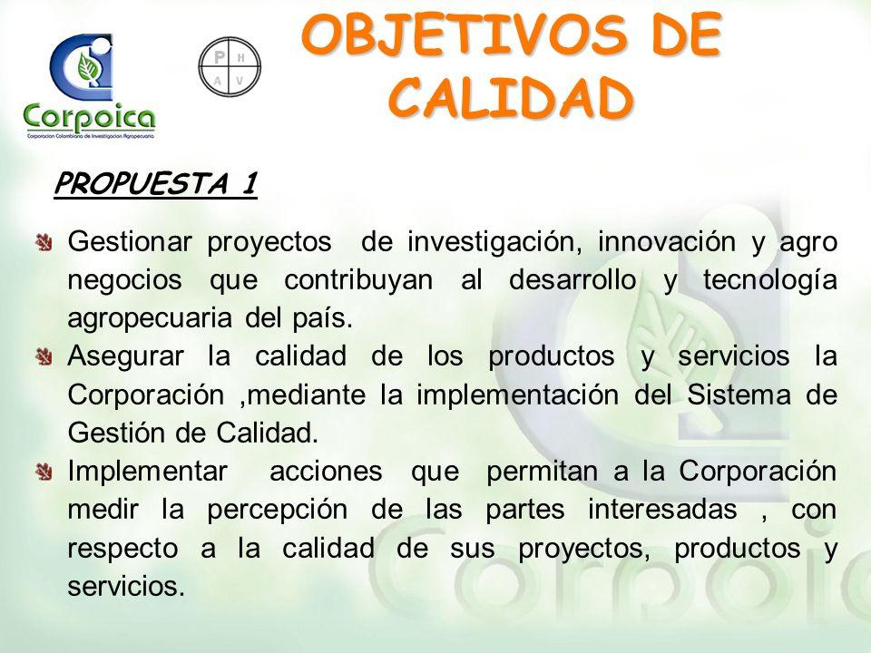 OBJETIVOS DE CALIDAD Gestionar proyectos de investigación, innovación y agro negocios que contribuyan al desarrollo y tecnología agropecuaria del país