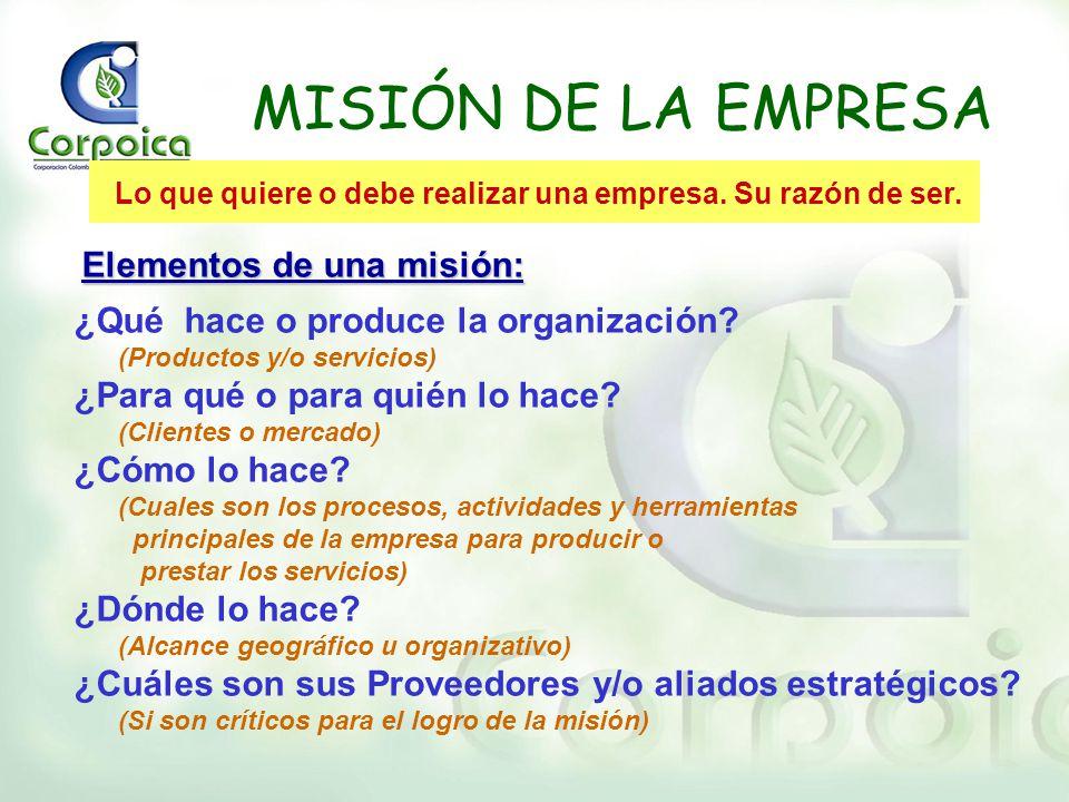 MISIÓN DE LA EMPRESA Lo que quiere o debe realizar una empresa. Su razón de ser. Elementos de una misión: Elementos de una misión: ¿Qué hace o produce