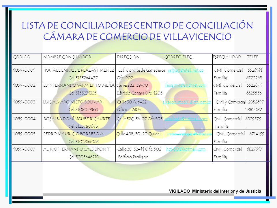 LISTA DE CONCILIADORES CENTRO DE CONCILIACIÓN CÁMARA DE COMERCIO DE VILLAVICENCIO VIGILADO Ministerio del Interior y de Justicia CODIGONOMBRE CONCILIADOR DIRECCIONCORREO ELEC.ESPECIALIDADTEL./ CEL.