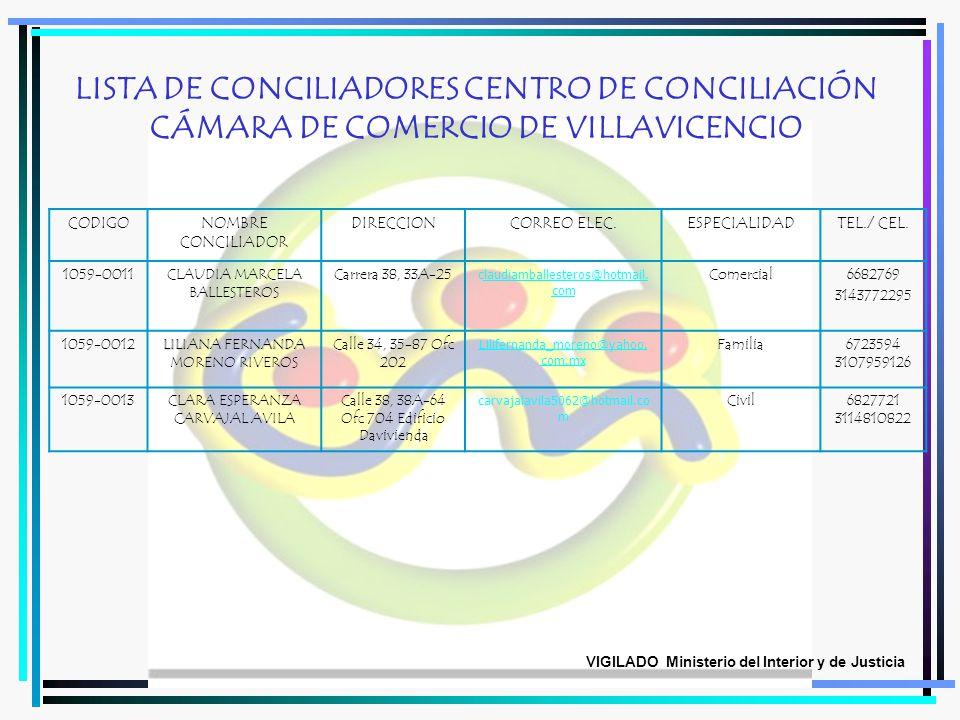 LISTA DE CONCILIADORES CENTRO DE CONCILIACIÓN CÁMARA DE COMERCIO DE VILLAVICENCIO VIGILADO Ministerio del Interior y de Justicia CODIGONOMBRE CONCILIA