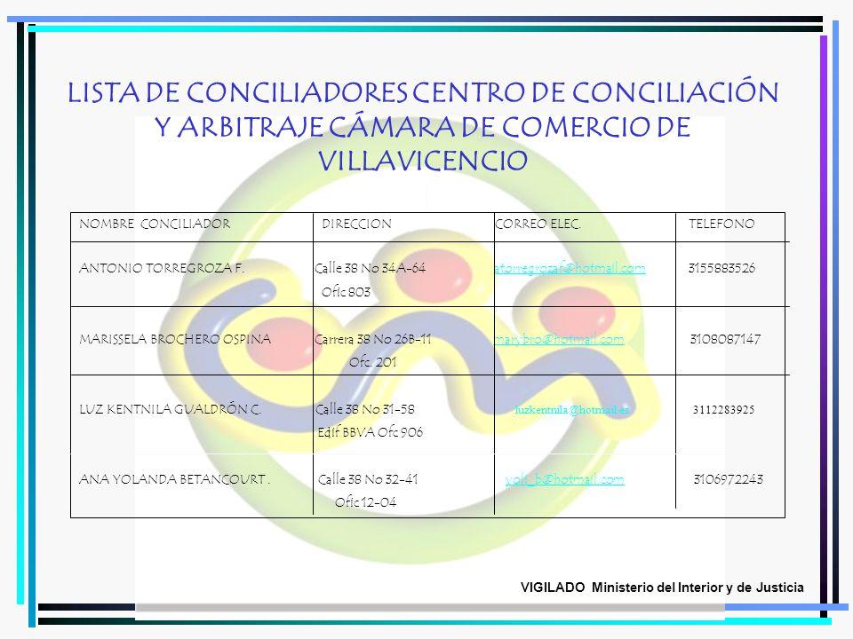 LISTA DE CONCILIADORES CENTRO DE CONCILIACIÓN Y ARBITRAJE CÁMARA DE COMERCIO DE VILLAVICENCIO NOMBRE CONCILIADOR DIRECCION CORREO ELEC. TELEFONO ANTON