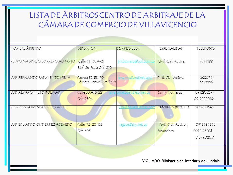 LISTA DE ÁRBITROS CENTRO DE ARBITRAJE DE LA CÁMARA DE COMERCIO DE VILLAVICENCIO NOMBRE ÁRBITRO DIRECCION CORREO ELEC. ESPECIALIDAD TELEFONO PEDRO MAUR