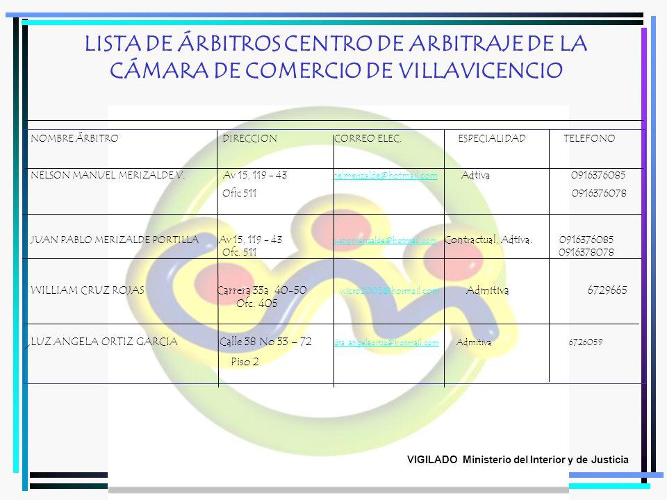 LISTA DE ÁRBITROS CENTRO DE ARBITRAJE DE LA CÁMARA DE COMERCIO DE VILLAVICENCIO NOMBRE ÁRBITRO DIRECCION CORREO ELEC. ESPECIALIDAD TELEFONO NELSON MAN