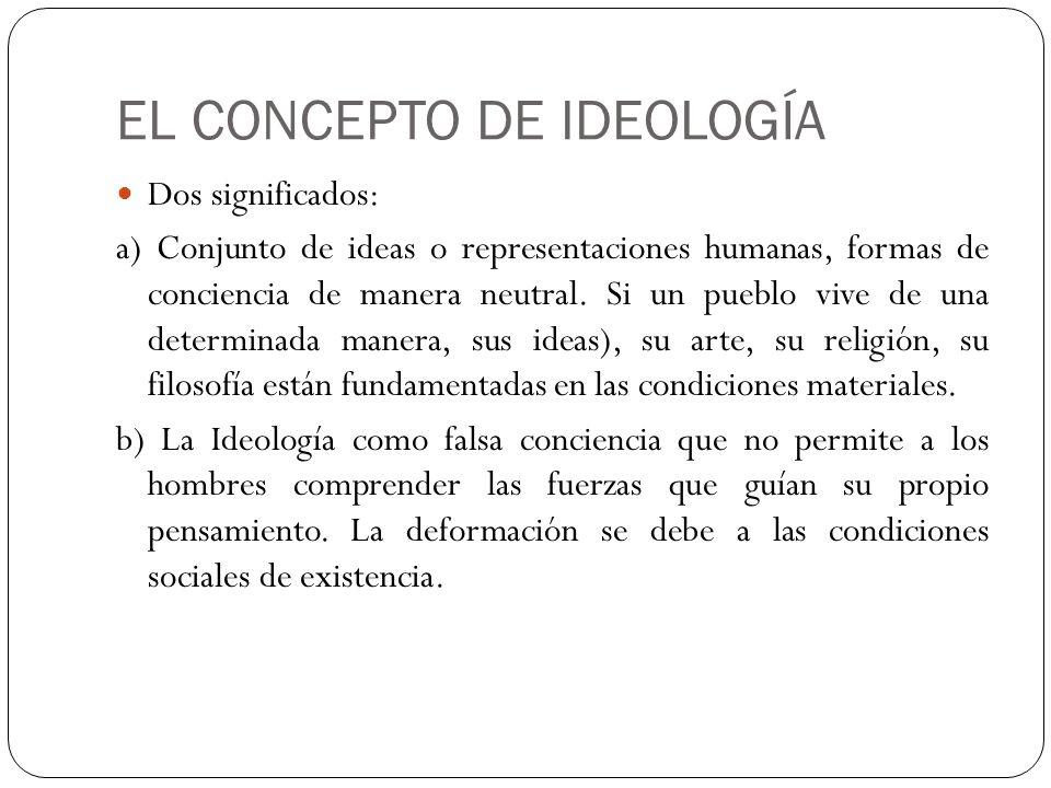 EL CONCEPTO DE IDEOLOGÍA Dos significados: a) Conjunto de ideas o representaciones humanas, formas de conciencia de manera neutral. Si un pueblo vive