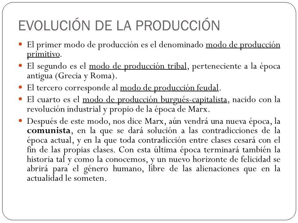EVOLUCIÓN DE LA PRODUCCIÓN El primer modo de producción es el denominado modo de producción primitivo. El segundo es el modo de producción tribal, per