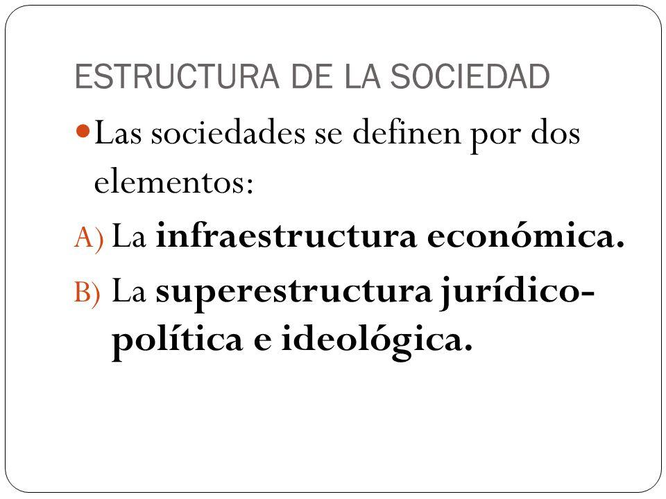ESTRUCTURA DE LA SOCIEDAD Las sociedades se definen por dos elementos: A) La infraestructura económica. B) La superestructura jurídico- política e ide