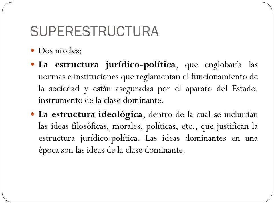 SUPERESTRUCTURA Dos niveles: La estructura jurídico-política, que englobaría las normas e instituciones que reglamentan el funcionamiento de la socied