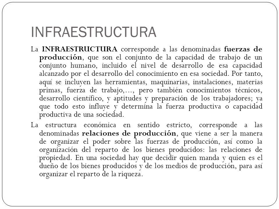 INFRAESTRUCTURA La INFRAESTRUCTURA corresponde a las denominadas fuerzas de producción, que son el conjunto de la capacidad de trabajo de un conjunto