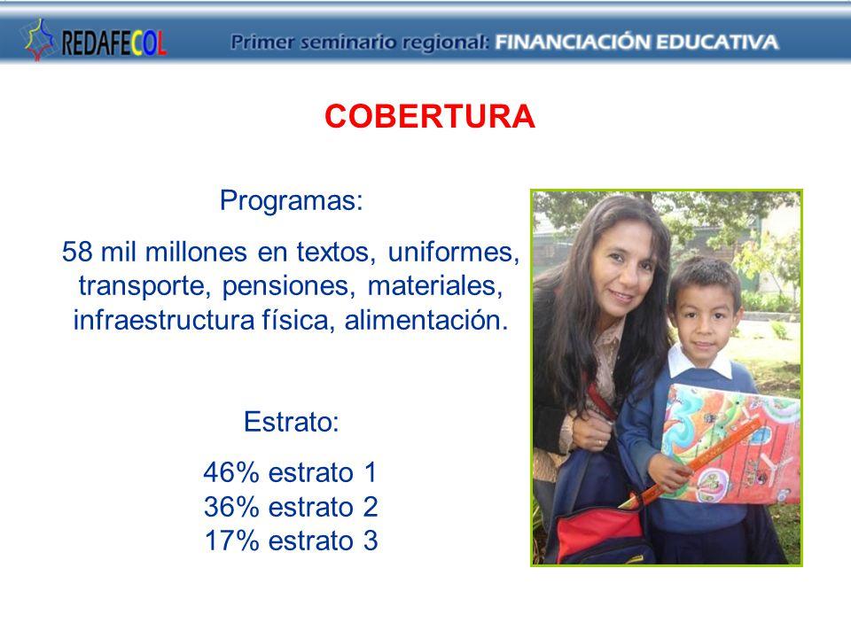 COBERTURA Programas: 58 mil millones en textos, uniformes, transporte, pensiones, materiales, infraestructura física, alimentación.