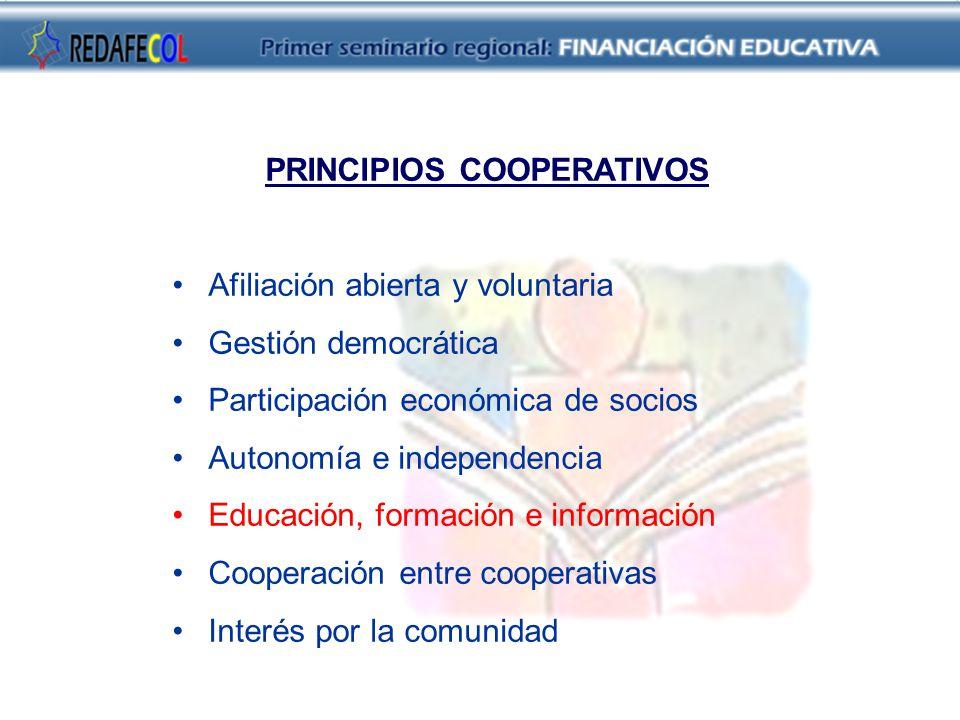 PRINCIPIOS COOPERATIVOS Afiliación abierta y voluntaria Gestión democrática Participación económica de socios Autonomía e independencia Educación, formación e información Cooperación entre cooperativas Interés por la comunidad