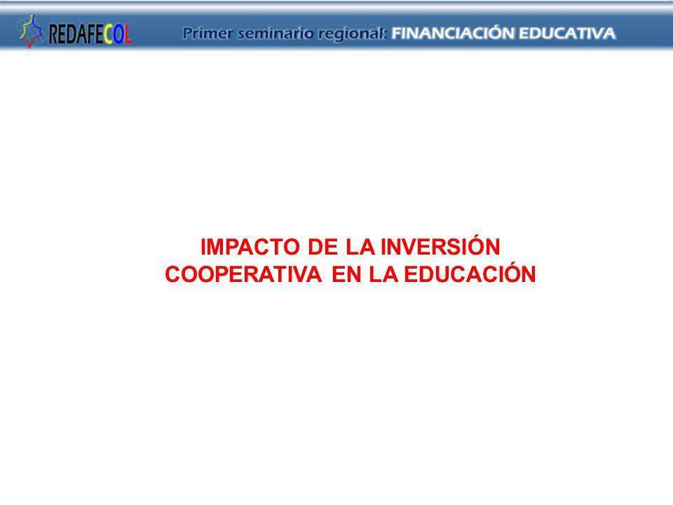 IMPACTO DE LA INVERSIÓN COOPERATIVA EN LA EDUCACIÓN