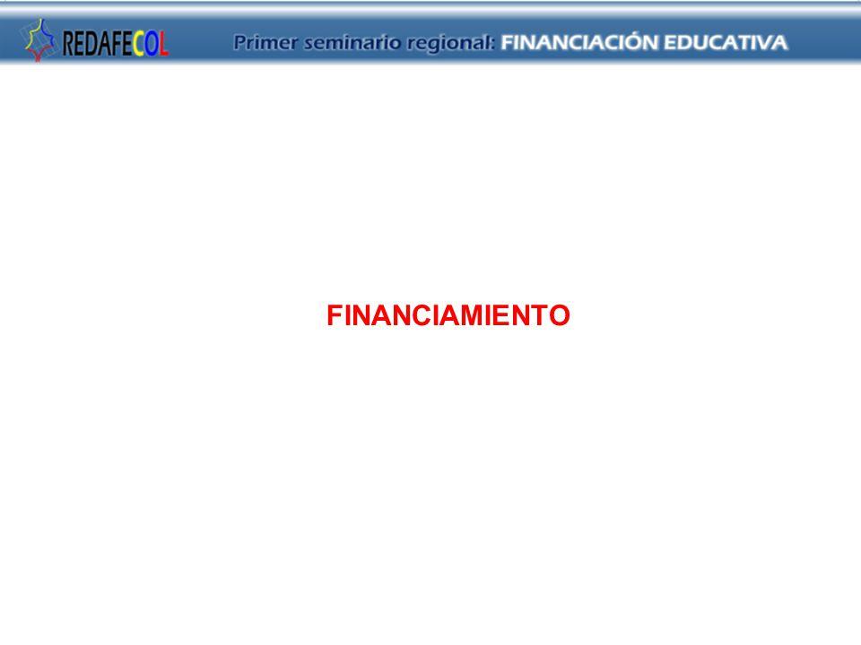 DESEMBOLSOS CREDITOS COOPERATIVAS NO FINANCIERAS 2006 ActividadNº Créditos Valor Desembolsos Crédito Promedio Educación 103.900356.8663,5 Desembolsos y crédito promedio en millones de pesos