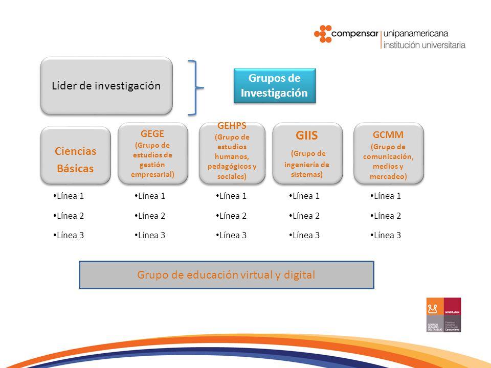 Grupos de Investigación Línea 1 Línea 2 Línea 3 GEGE (Grupo de estudios de gestión empresarial) GEGE (Grupo de estudios de gestión empresarial) GEHPS