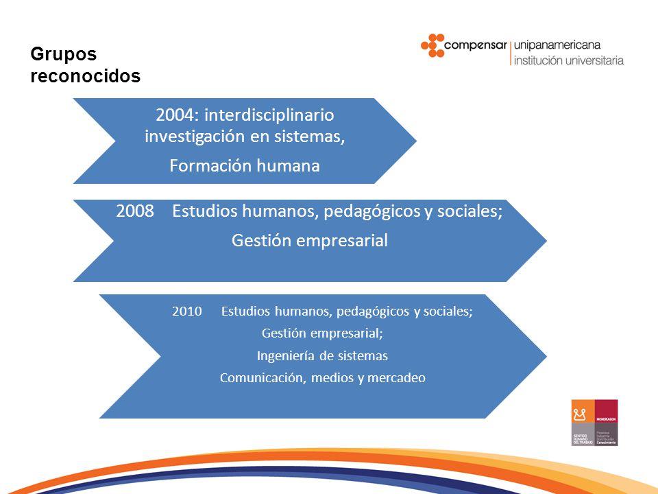 2004: interdisciplinario investigación en sistemas, Formación humana 2008 Estudios humanos, pedagógicos y sociales; Gestión empresarial 2010 Estudios
