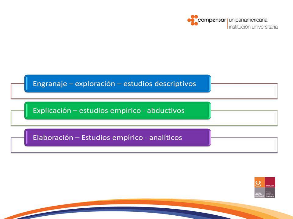 GEGE (Grupo de estudios de gestión empresarial) Líneas: 1.Diseño y Desarrollo Organizacional 2.Internacionalización Empresarial 3.Logística y Distribución Física Internacional.