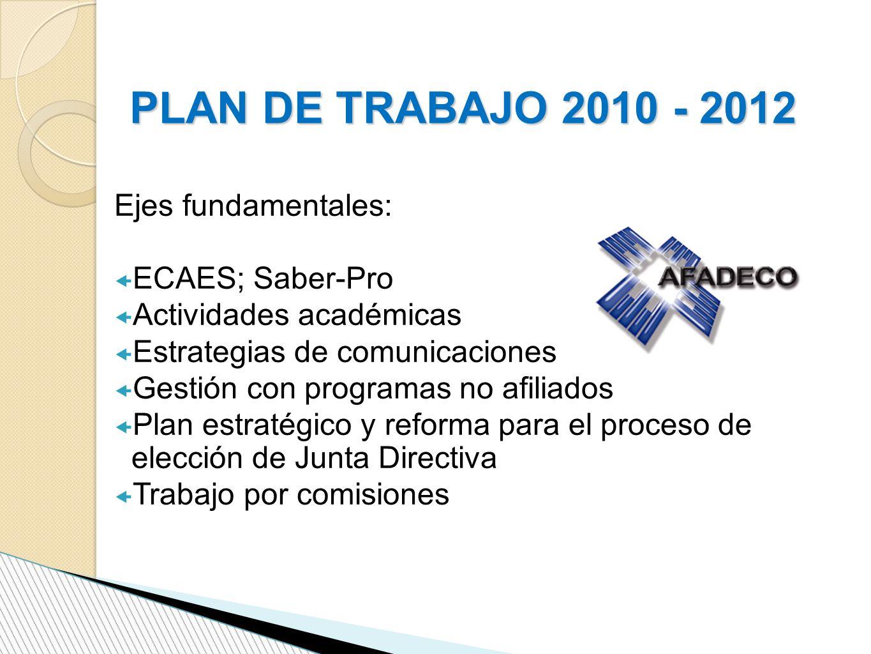 PLAN DE TRABAJO 2010 - 2012 Ejes fundamentales: ECAES; Saber-Pro Actividades académicas Estrategias de comunicaciones Gestión con programas no afiliados Plan estratégico y reforma para el proceso de elección de Junta Directiva Trabajo por comisiones