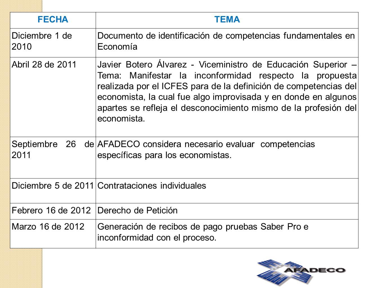 FECHATEMA Diciembre 1 de 2010 Documento de identificación de competencias fundamentales en Economía Abril 28 de 2011Javier Botero Álvarez - Viceminist