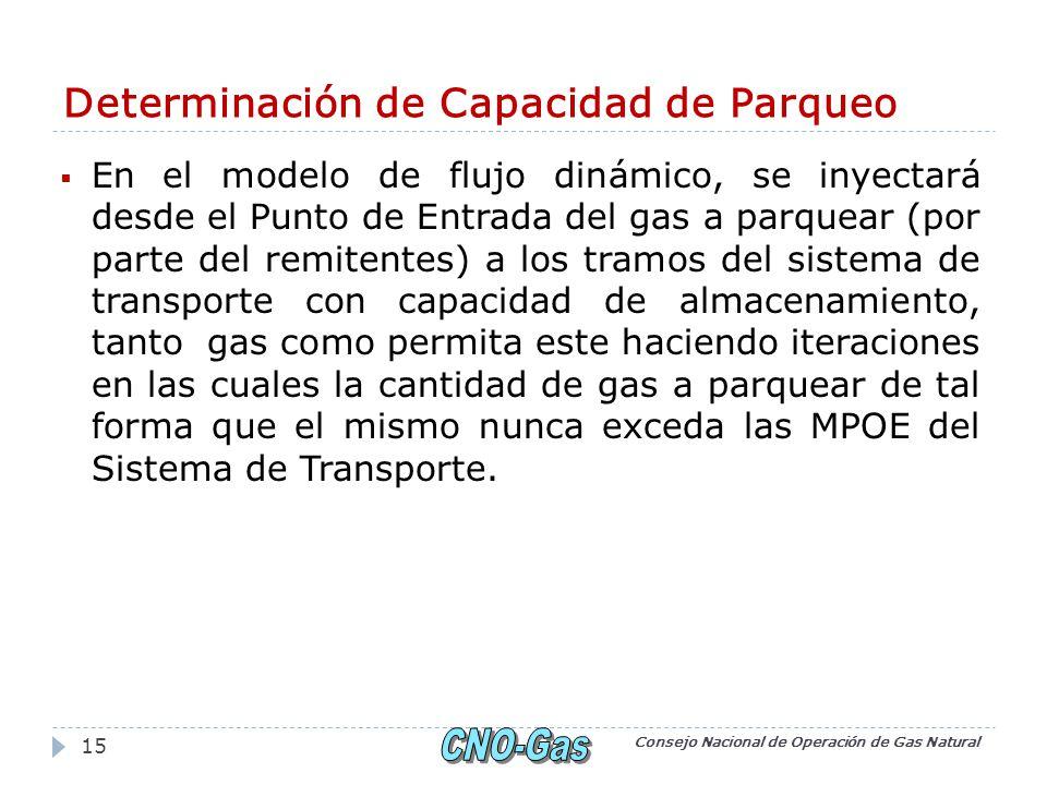 Determinación de Capacidad de Parqueo En el modelo de flujo dinámico, se inyectará desde el Punto de Entrada del gas a parquear (por parte del remitentes) a los tramos del sistema de transporte con capacidad de almacenamiento, tanto gas como permita este haciendo iteraciones en las cuales la cantidad de gas a parquear de tal forma que el mismo nunca exceda las MPOE del Sistema de Transporte.