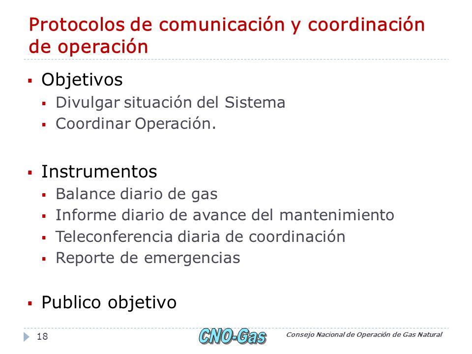 Protocolos de comunicación y coordinación de operación Objetivos Divulgar situación del Sistema Coordinar Operación.