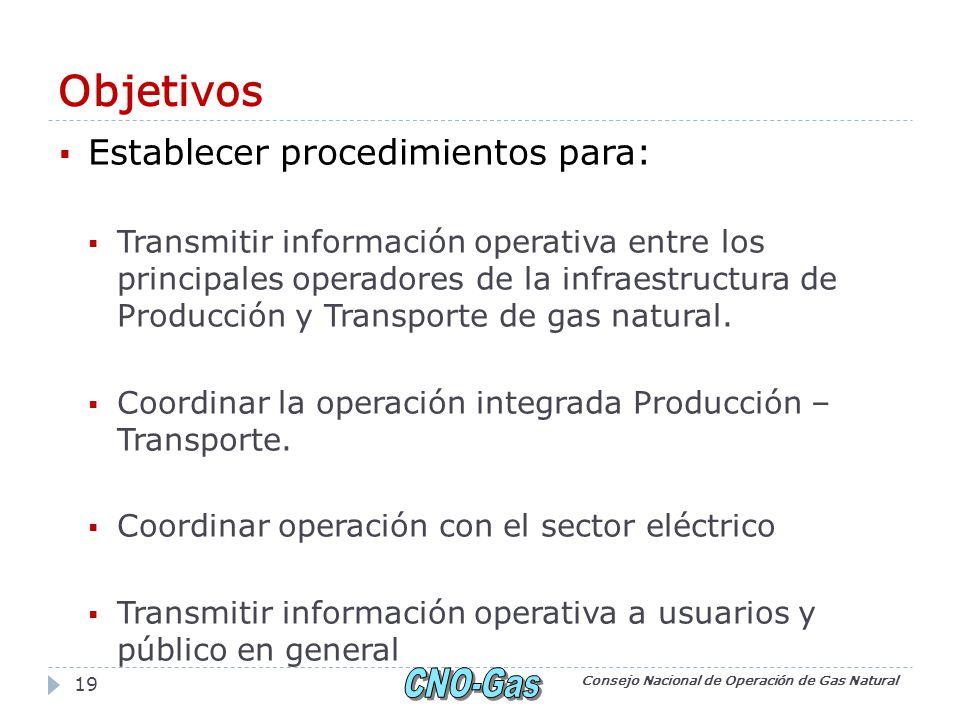 Objetivos Establecer procedimientos para: Transmitir información operativa entre los principales operadores de la infraestructura de Producción y Transporte de gas natural.