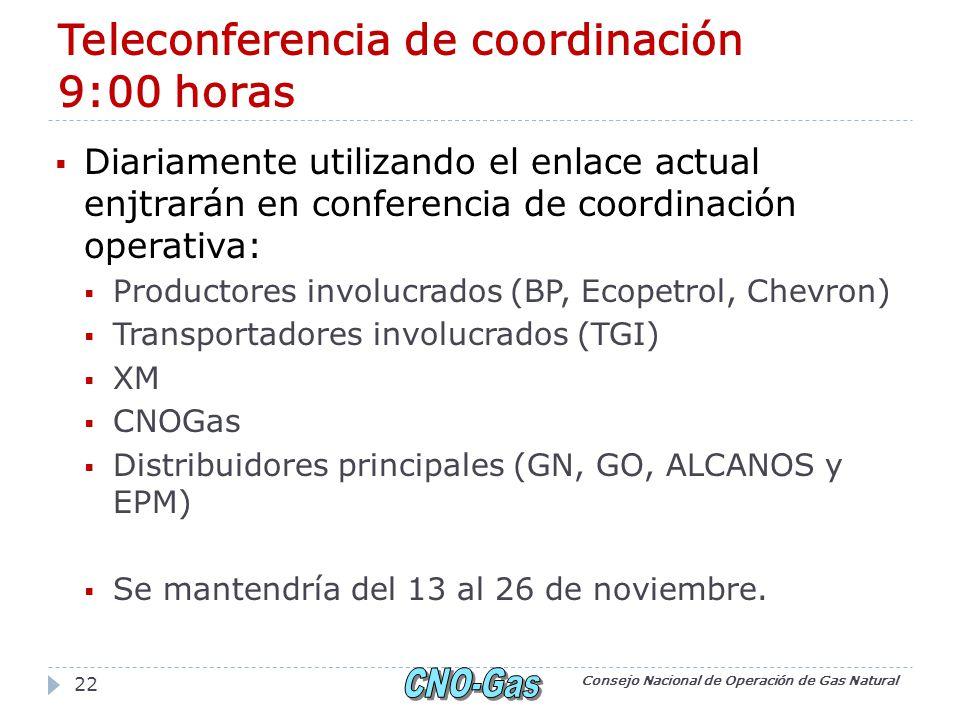 Teleconferencia de coordinación 9:00 horas Diariamente utilizando el enlace actual enjtrarán en conferencia de coordinación operativa: Productores involucrados (BP, Ecopetrol, Chevron) Transportadores involucrados (TGI) XM CNOGas Distribuidores principales (GN, GO, ALCANOS y EPM) Se mantendría del 13 al 26 de noviembre.