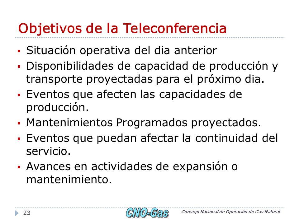 Objetivos de la Teleconferencia Situación operativa del dia anterior Disponibilidades de capacidad de producción y transporte proyectadas para el próximo dia.