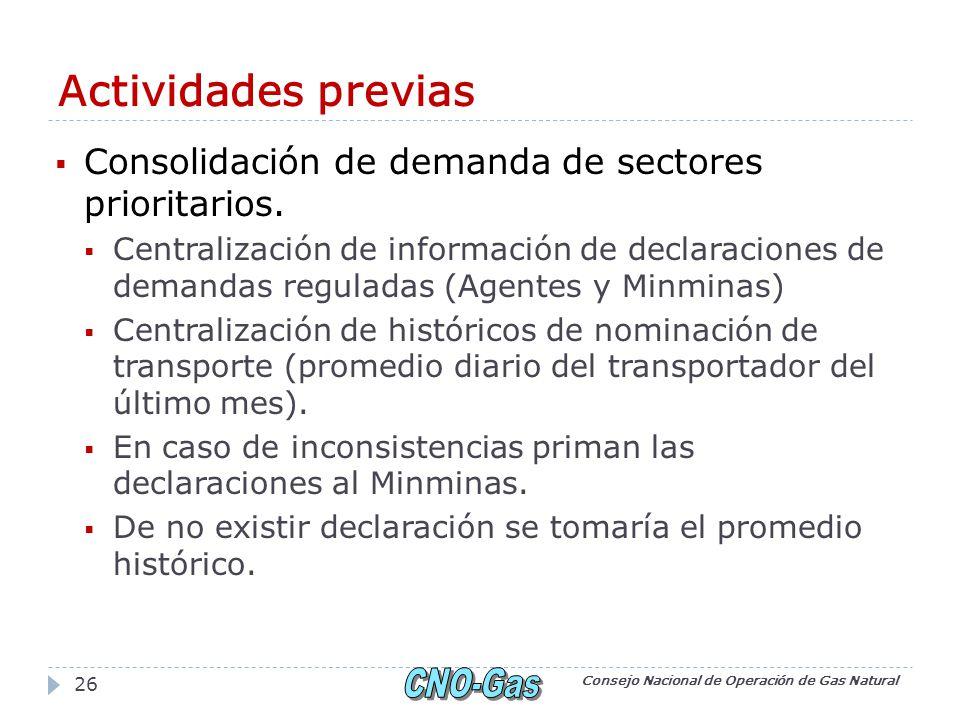 Actividades previas Consolidación de demanda de sectores prioritarios.