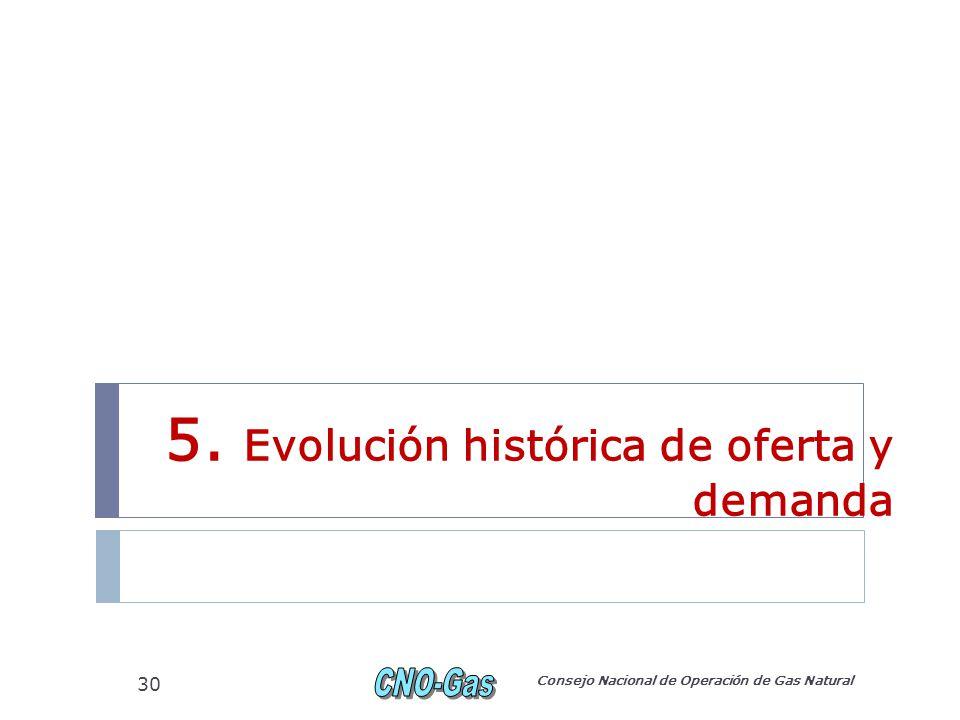 5. Evolución histórica de oferta y demanda Consejo Nacional de Operación de Gas Natural 30